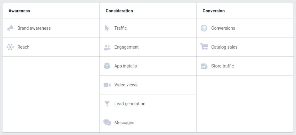 facebook ads campaign options